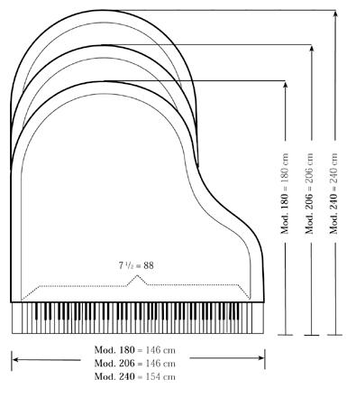Types sizes of pianos for What size is a grand piano